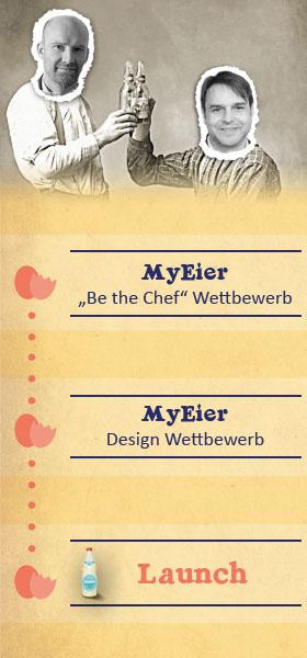 myeier-story